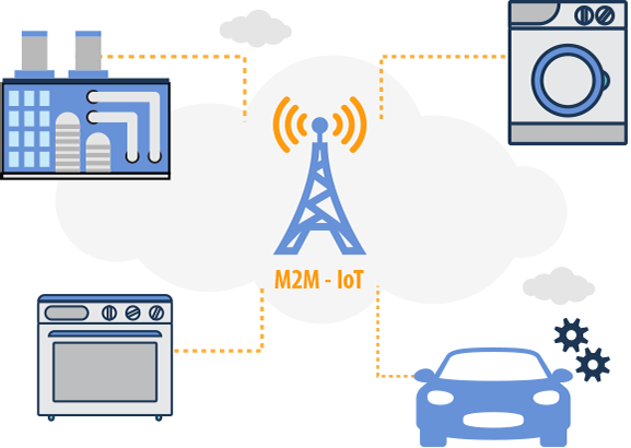 Benefits of a Real-time, multi-IMSI M2M – IoT Platform